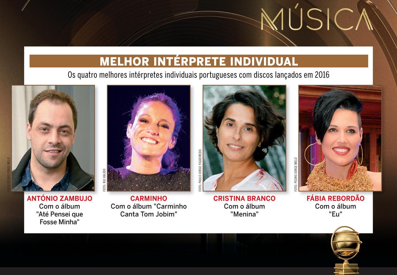 Melhor Intérprete Individual - Globos de Ouro - SIC 2017
