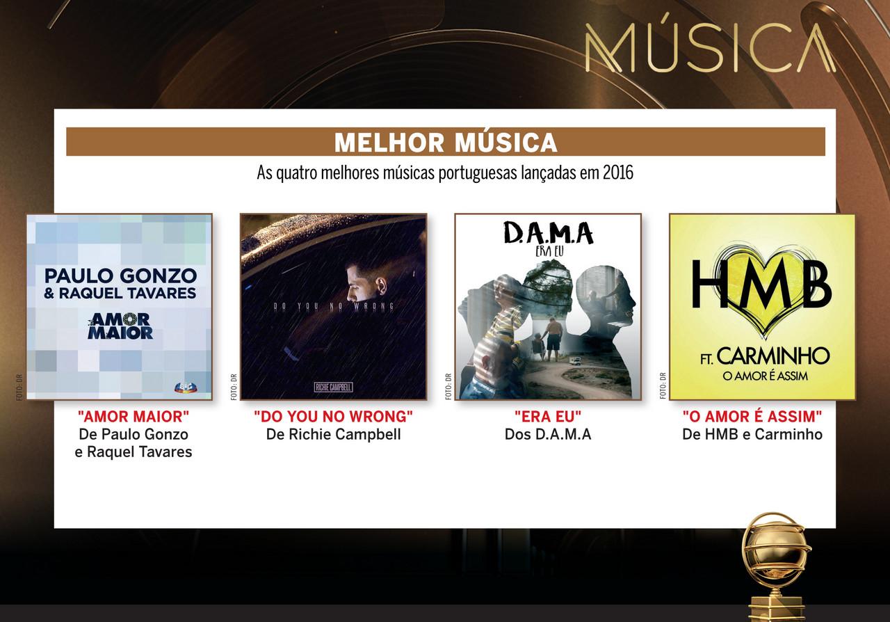 Melhor Música Portuguesa - Globos de Ouro - SIC 2017